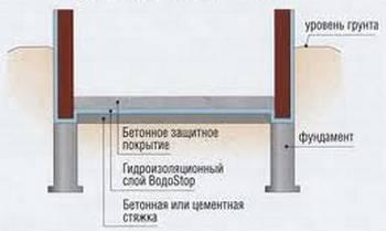 Сх-5 шумоизоляция мазды